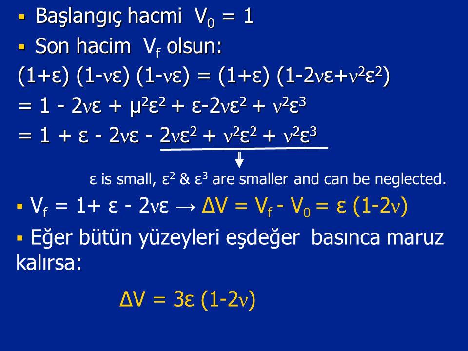  Başlangıç hacmi V 0 = 1  Son hacim olsun:  Son hacim V f olsun: (1+ε) (1- ν ε) (1- ν ε) = (1+ε) (1-2 ν ε+ ν 2 ε 2 ) = 1 - 2 ν ε + μ 2 ε 2 + ε-2 ν