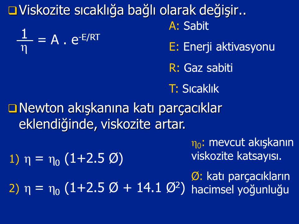  Viskozite sıcaklığa bağlı olarak değişir.. 1) η = η 0 (1+2.5 Ø) A: Sabit E: Enerji aktivasyonu R: Gaz sabiti T: Sıcaklık η 1 = A. e -E/RT  Newton a