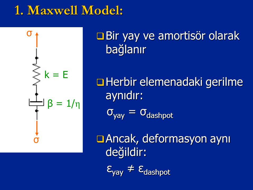 1. Maxwell Model:  Bir yay ve amortisör olarak bağlanır  Herbir elemenadaki gerilme aynıdır: σ yay = σ dashpot σ yay = σ dashpot  Ancak, deformasyo