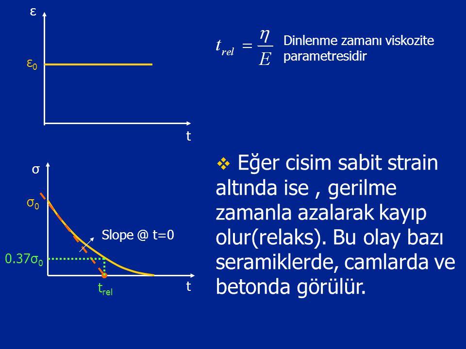 Dinlenme zamanı viskozite parametresidir Slope @ t=0 t rel t 0.37σ 0 σ0σ0 σ t ε0ε0 ε  Eğer cisim sabit strain altında ise, gerilme zamanla azalarak k