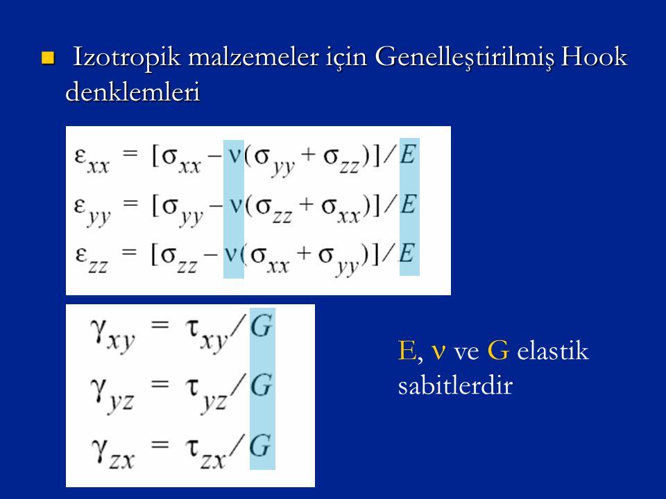  Izotropik malzemeler için Genelleştirilmiş Hook denklemleri E,  ve G elastik sabitlerdir