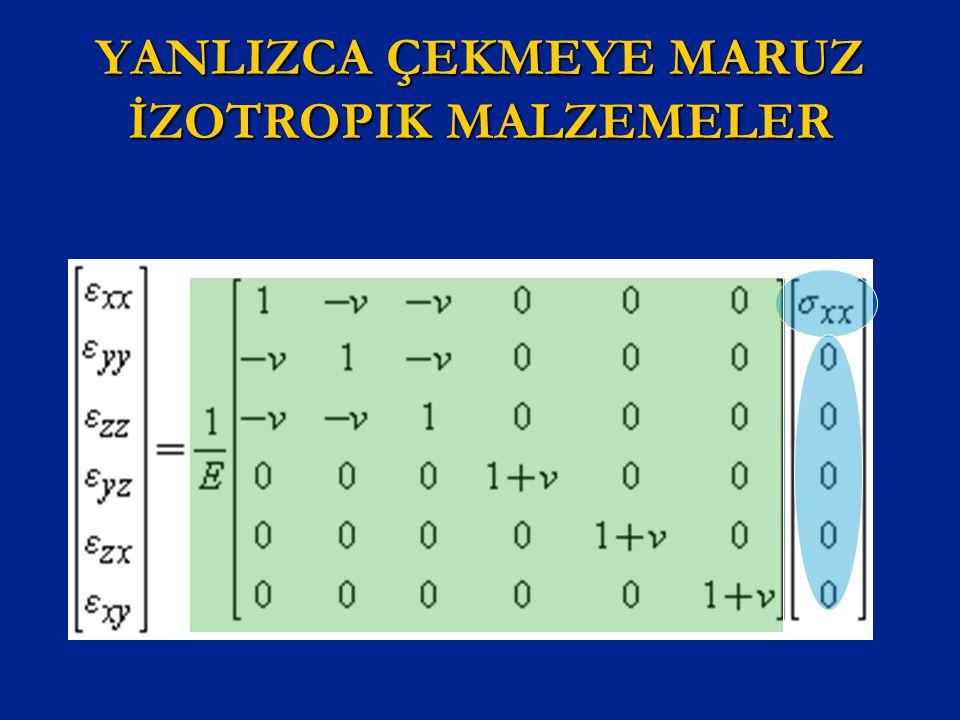 YANLIZCA KESMEYE MARUZ İZOTROPIK MALZEMELER