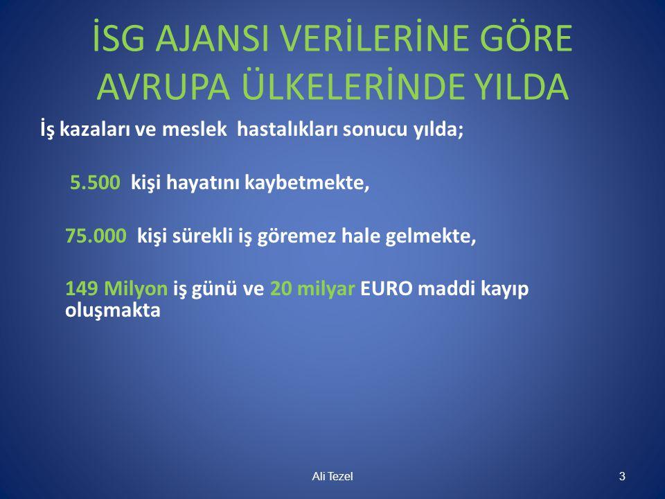 İDARİ PARA CEZALARI • Bu kanuna dayalı olarak çıkarılacak yönetmeliklerde belirtilen yükümlülükleri yerine getirmeyen işverene, uyulmayan her hüküm için tespit edildiği tarihten itibaren aylık olarak 1.000 Türk Lirası(29/n – 30), • İdari Para Cezası Uygulanır.
