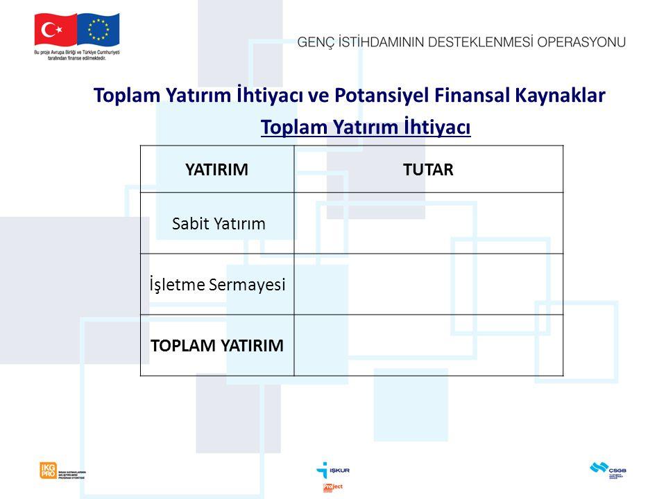 Toplam Yatırım İhtiyacı ve Potansiyel Finansal Kaynaklar Toplam Yatırım İhtiyacı YATIRIMTUTAR Sabit Yatırım İşletme Sermayesi TOPLAM YATIRIM