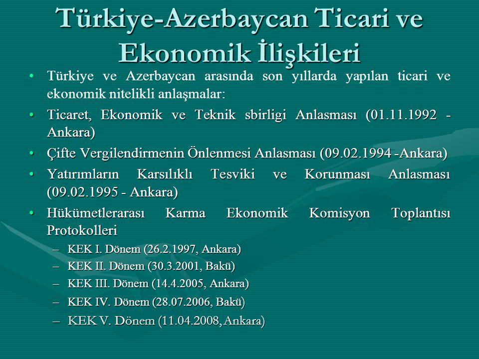 Türkiye-Azerbaycan Ticari ve Ekonomik İlişkileri • •Türkiye ve Azerbaycan arasında son yıllarda yapılan ticari ve ekonomik nitelikli anlaşmalar: •Tica