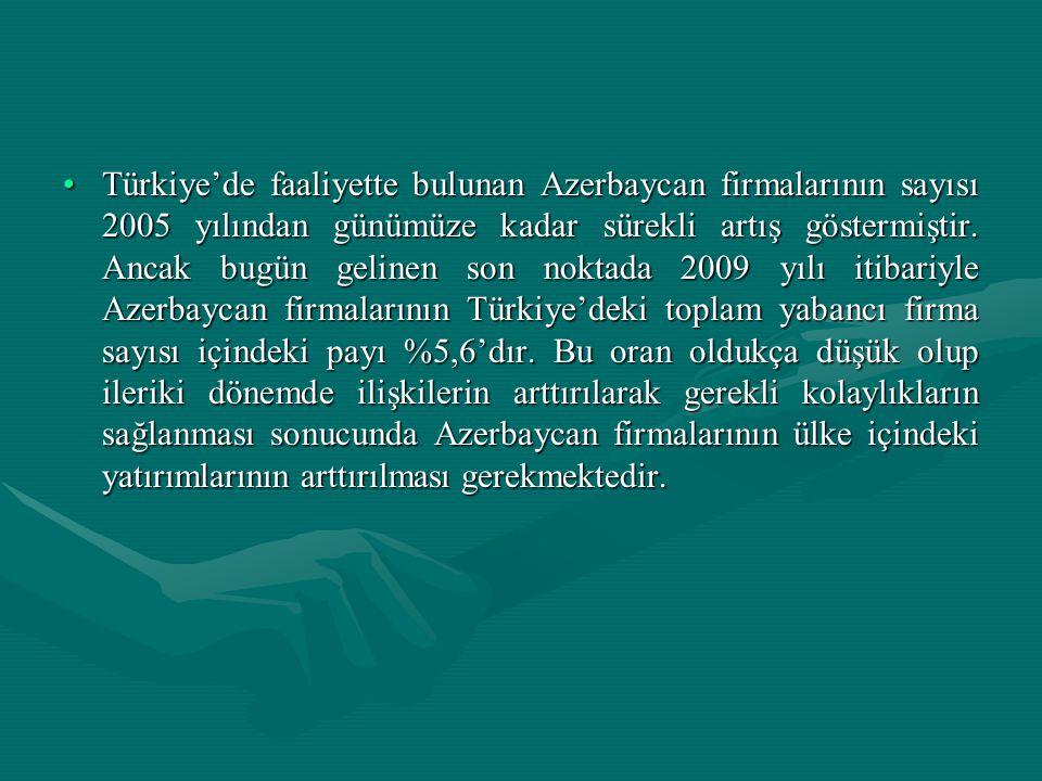 •Türkiye'de faaliyette bulunan Azerbaycan firmalarının sayısı 2005 yılından günümüze kadar sürekli artış göstermiştir. Ancak bugün gelinen son noktada