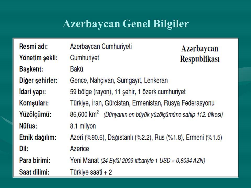 Azerbaycan Genel Bilgiler