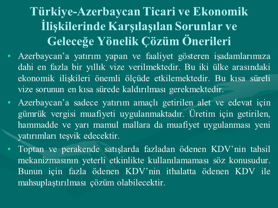 Türkiye-Azerbaycan Ticari ve Ekonomik İlişkilerinde Karşılaşılan Sorunlar ve Geleceğe Yönelik Çözüm Önerileri • •Azerbaycan'a yatırım yapan ve faaliye