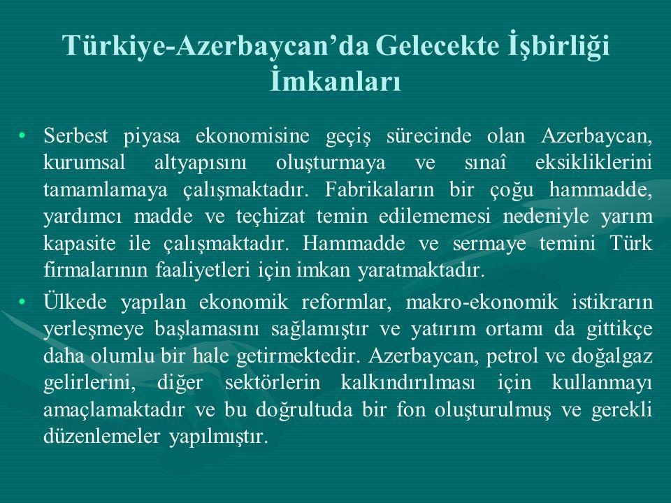 Türkiye-Azerbaycan'da Gelecekte İşbirliği İmkanları • •Serbest piyasa ekonomisine geçiş sürecinde olan Azerbaycan, kurumsal altyapısını oluşturmaya ve