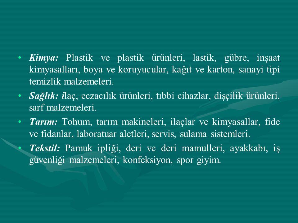 • •Kimya: Plastik ve plastik ürünleri, lastik, gübre, inşaat kimyasalları, boya ve koruyucular, kağıt ve karton, sanayi tipi temizlik malzemeleri. • •
