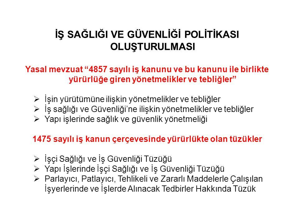 """İŞ SAĞLIĞI VE GÜVENLİĞİ POLİTİKASI OLUŞTURULMASI Yasal mevzuat """"4857 sayılı iş kanunu ve bu kanunu ile birlikte yürürlüğe giren yönetmelikler ve tebli"""