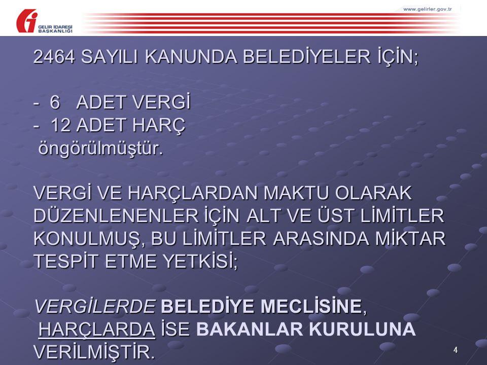 5 A.VERGILER 1. EMLAK VERGİSİ 2. ILAN VE REKLAM VERGISI 3.
