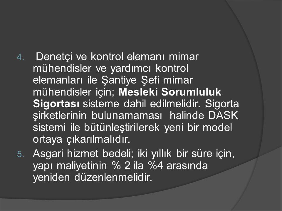4. Denetçi ve kontrol elemanı mimar mühendisler ve yardımcı kontrol elemanları ile Şantiye Şefi mimar mühendisler için; Mesleki Sorumluluk Sigortası s