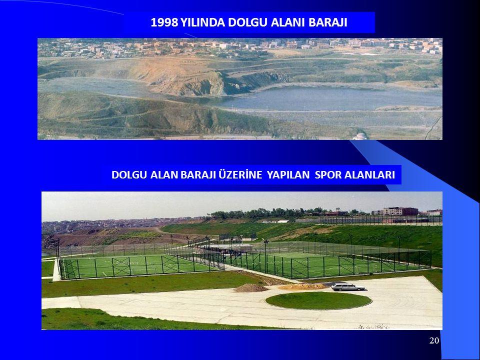 20 1998 YILINDA DOLGU ALANI BARAJI DOLGU ALAN BARAJI ÜZERİNE YAPILAN SPOR ALANLARI