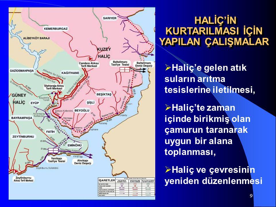 10 KUZEY HALİÇ ATIKSU HAVZASI HAVZASI İnşaat Safhasında Biten Planlanan Baltalimanı Ön Arıtma Tesisi Haliç'in kuzeyinde kalan yerleşim alanlarının atık suları kollektör ve tünellerle toplanıp Baltalimanı Arıtma Tesisi'ne iletilmekte ve deniz deşarjı vasıtasıyla İstanbul Boğazı'nın dip akıntısına verilmektedir.