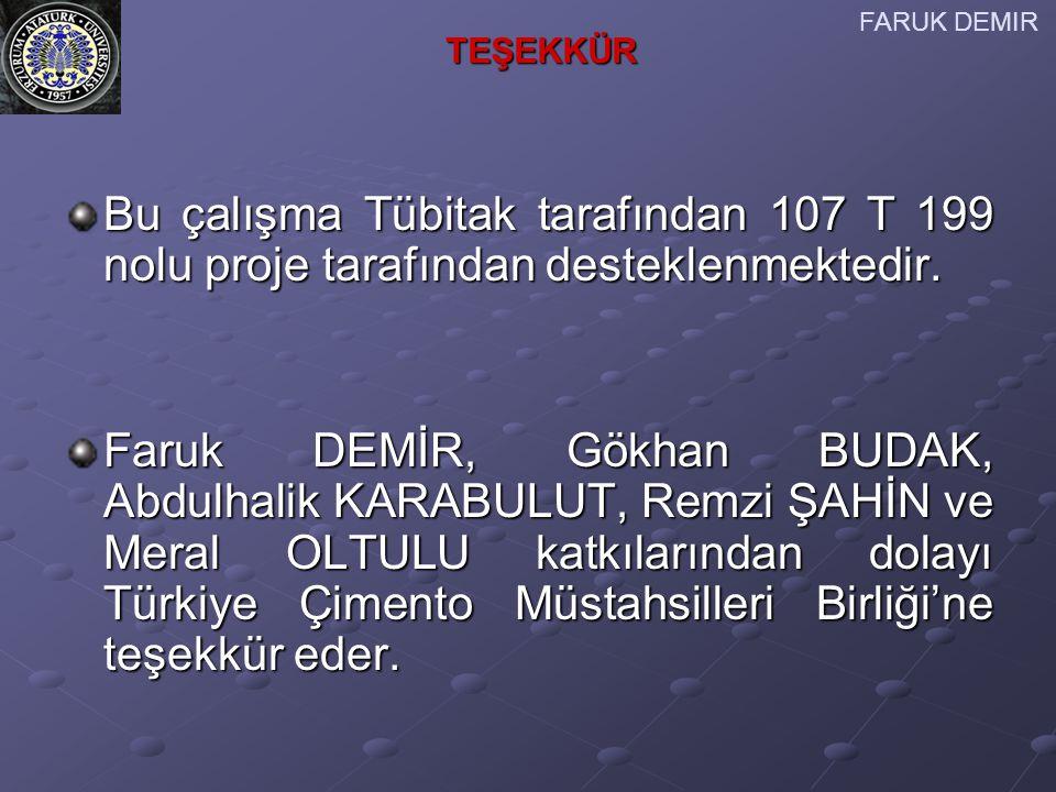 Bu çalışma Tübitak tarafından 107 T 199 nolu proje tarafından desteklenmektedir. Faruk DEMİR, Gökhan BUDAK, Abdulhalik KARABULUT, Remzi ŞAHİN ve Meral