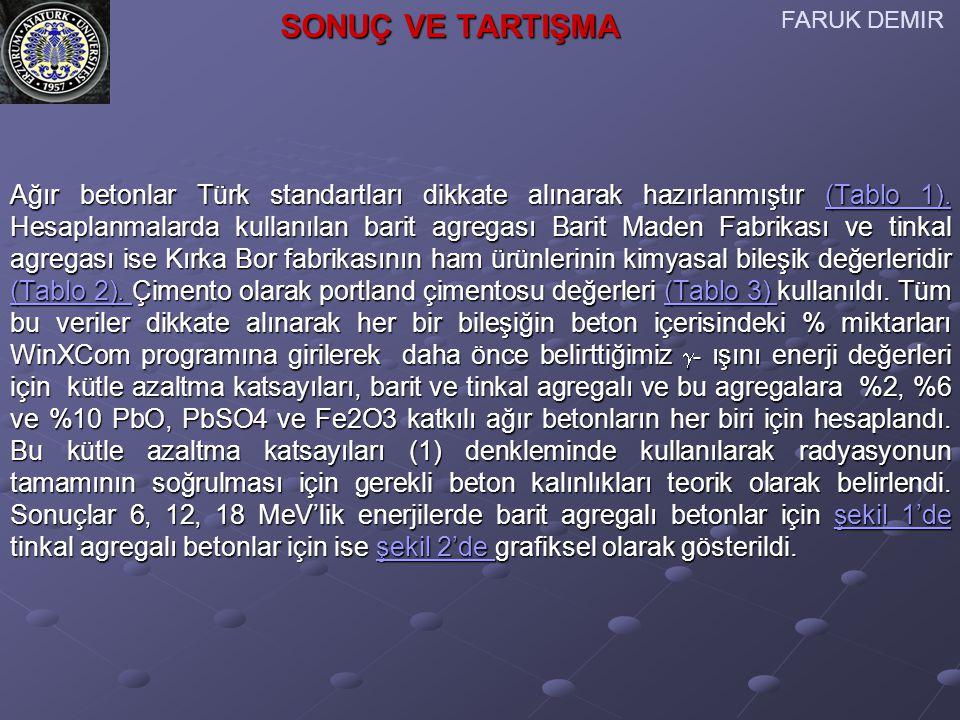 FARUK DEMIR Ağır betonlar Türk standartları dikkate alınarak hazırlanmıştır (Tablo 1). Hesaplanmalarda kullanılan barit agregası Barit Maden Fabrikası