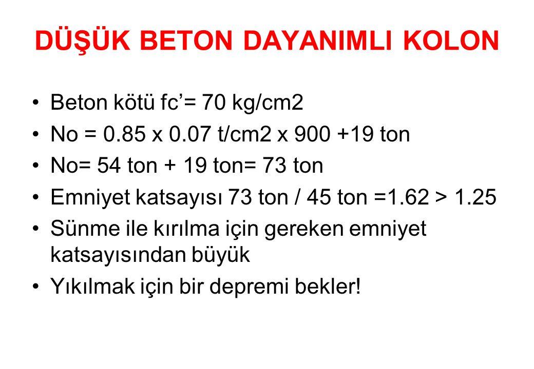 DÜŞÜK BETON DAYANIMLI KOLON •Beton kötü fc'= 70 kg/cm2 •No = 0.85 x 0.07 t/cm2 x 900 +19 ton •No= 54 ton + 19 ton= 73 ton •Emniyet katsayısı 73 ton / 45 ton =1.62 > 1.25 •Sünme ile kırılma için gereken emniyet katsayısından büyük •Yıkılmak için bir depremi bekler!