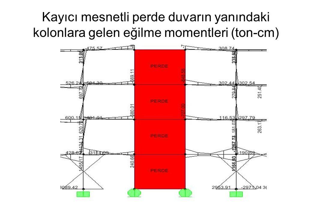 Kayıcı mesnetli perde duvarın yanındaki kolonlara gelen eğilme momentleri (ton-cm)