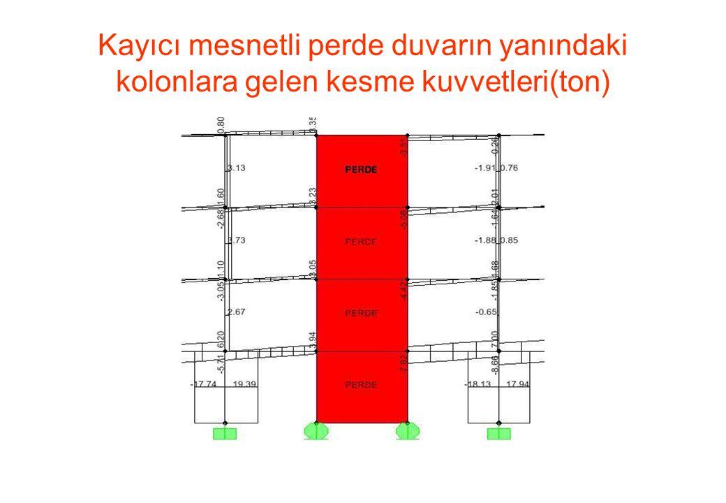 Kayıcı mesnetli perde duvarın yanındaki kolonlara gelen kesme kuvvetleri(ton)