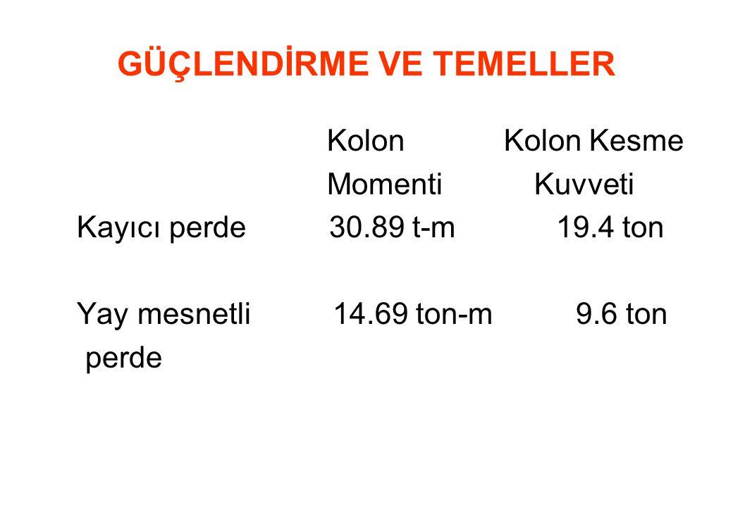 GÜÇLENDİRME VE TEMELLER Kolon Kolon Kesme Momenti Kuvveti Kayıcı perde 30.89 t-m 19.4 ton Yay mesnetli 14.69 ton-m 9.6 ton perde