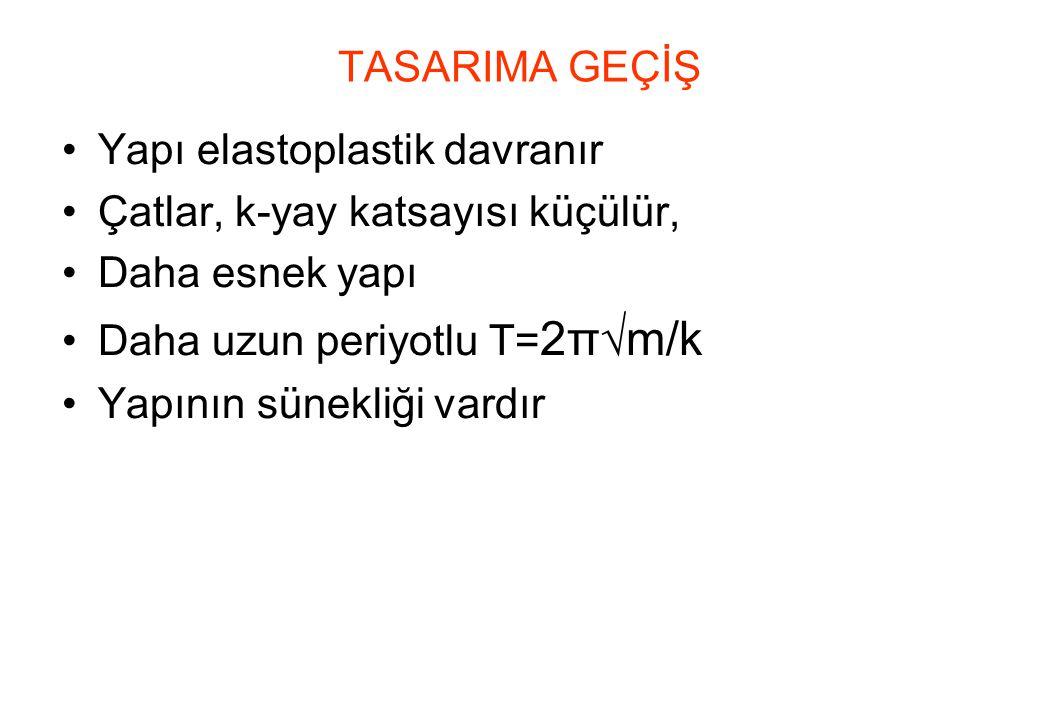 TASARIMA GEÇİŞ •Yapı elastoplastik davranır •Çatlar, k-yay katsayısı küçülür, •Daha esnek yapı •Daha uzun periyotlu T= 2π√m/k •Yapının sünekliği vardı