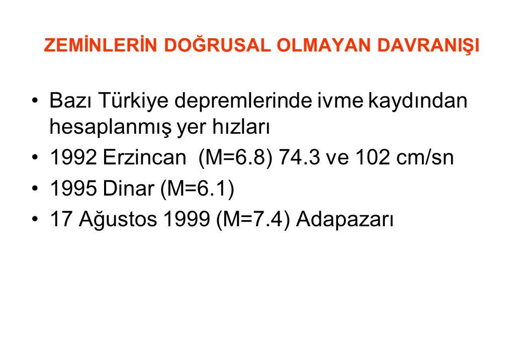 ZEMİNLERİN DOĞRUSAL OLMAYAN DAVRANIŞI •Bazı Türkiye depremlerinde ivme kaydından hesaplanmış yer hızları •1992 Erzincan (M=6.8) 74.3 ve 102 cm/sn •1995 Dinar (M=6.1) •17 Ağustos 1999 (M=7.4) Adapazarı