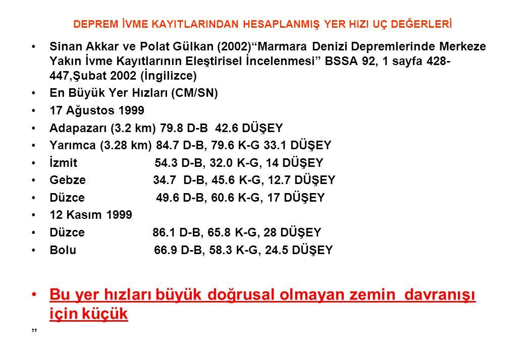 DEPREM İVME KAYITLARINDAN HESAPLANMIŞ YER HIZI UÇ DEĞERLERİ •Sinan Akkar ve Polat Gülkan (2002) Marmara Denizi Depremlerinde Merkeze Yakın İvme Kayıtlarının Eleştirisel İncelenmesi BSSA 92, 1 sayfa 428- 447,Şubat 2002 (İngilizce) •En Büyük Yer Hızları (CM/SN) •17 Ağustos 1999 •Adapazarı (3.2 km) 79.8 D-B 42.6 DÜŞEY •Yarımca (3.28 km) 84.7 D-B, 79.6 K-G 33.1 DÜŞEY •İzmit 54.3 D-B, 32.0 K-G, 14 DÜŞEY •Gebze 34.7 D-B, 45.6 K-G, 12.7 DÜŞEY •Düzce 49.6 D-B, 60.6 K-G, 17 DÜŞEY •12 Kasım 1999 •Düzce 86.1 D-B, 65.8 K-G, 28 DÜŞEY •Bolu 66.9 D-B, 58.3 K-G, 24.5 DÜŞEY •Bu yer hızları büyük doğrusal olmayan zemin davranışı için küçük