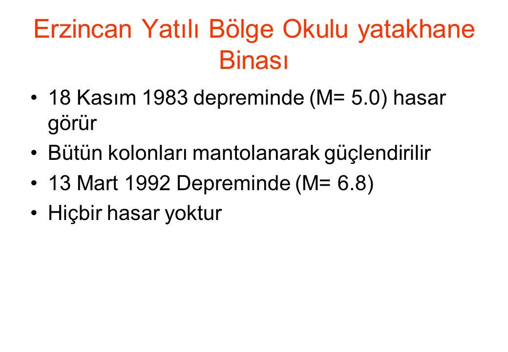 Erzincan Yatılı Bölge Okulu yatakhane Binası •18 Kasım 1983 depreminde (M= 5.0) hasar görür •Bütün kolonları mantolanarak güçlendirilir •13 Mart 1992
