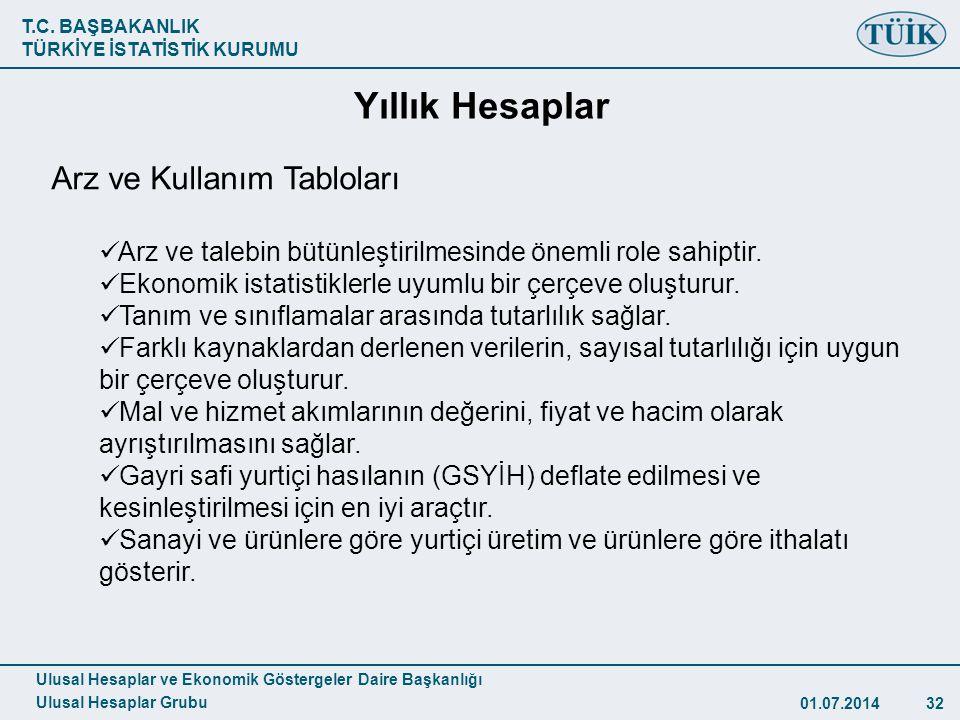 T.C. BAŞBAKANLIK TÜRKİYE İSTATİSTİK KURUMU 01.07.201432 Yıllık Hesaplar Arz ve Kullanım Tabloları  Arz ve talebin bütünleştirilmesinde önemli role sa