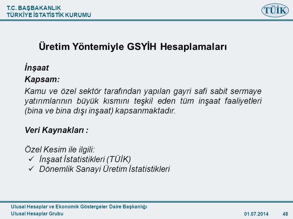 T.C. BAŞBAKANLIK TÜRKİYE İSTATİSTİK KURUMU 01.07.201448 TÜİK İnşaat Kapsam: Kamu ve özel sektör tarafından yapılan gayri safi sabit sermaye yatırımlar