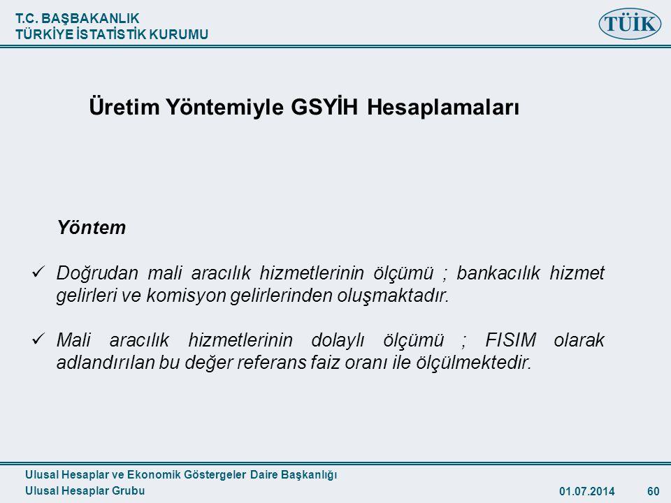 T.C. BAŞBAKANLIK TÜRKİYE İSTATİSTİK KURUMU 01.07.201460 TÜİK Yöntem  Doğrudan mali aracılık hizmetlerinin ölçümü ; bankacılık hizmet gelirleri ve kom