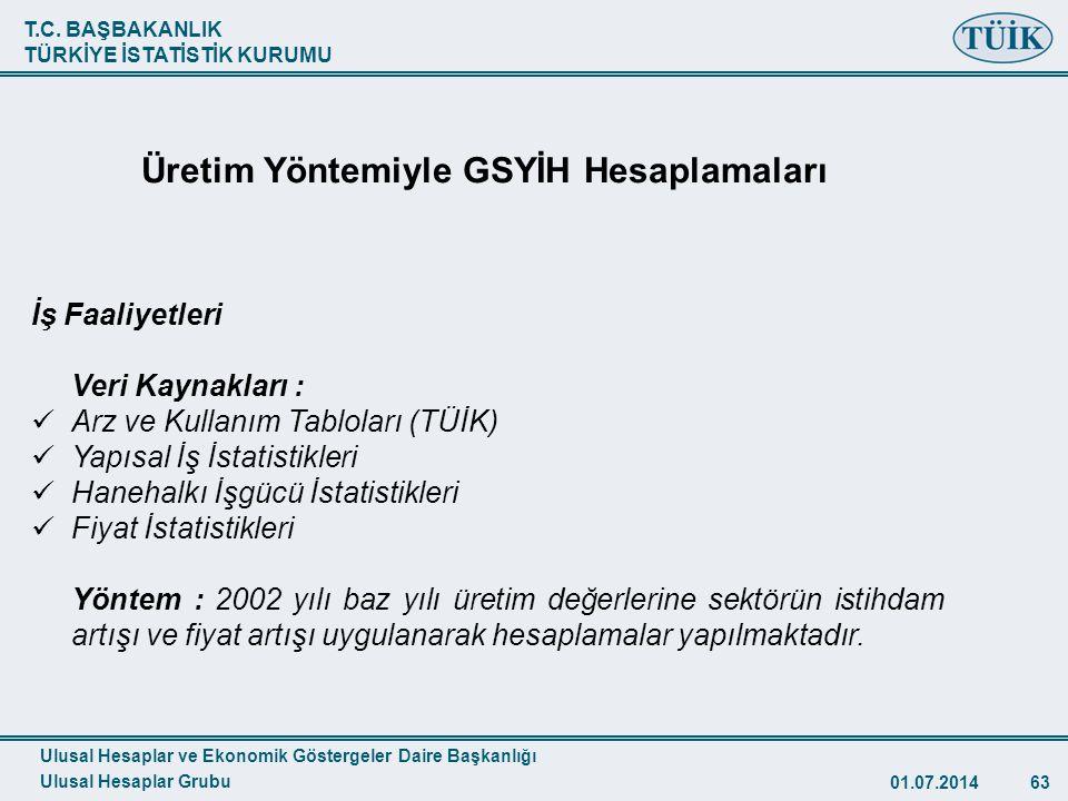 T.C. BAŞBAKANLIK TÜRKİYE İSTATİSTİK KURUMU 01.07.201463 TÜİK İş Faaliyetleri Veri Kaynakları :  Arz ve Kullanım Tabloları (TÜİK)  Yapısal İş İstatis