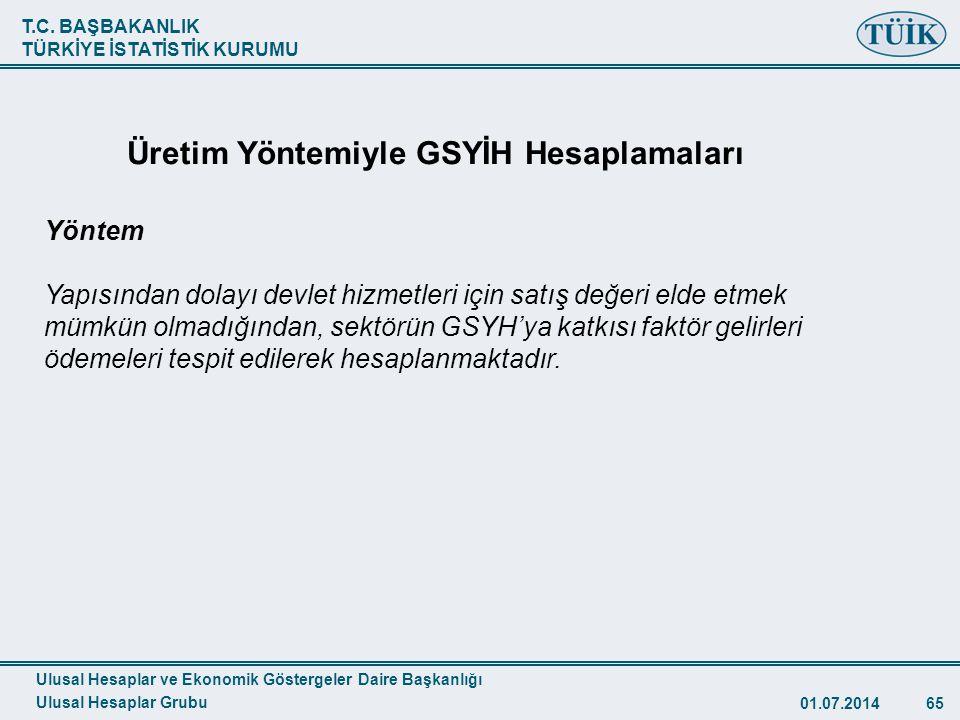 T.C. BAŞBAKANLIK TÜRKİYE İSTATİSTİK KURUMU 01.07.201465 TÜİK Yöntem Yapısından dolayı devlet hizmetleri için satış değeri elde etmek mümkün olmadığınd