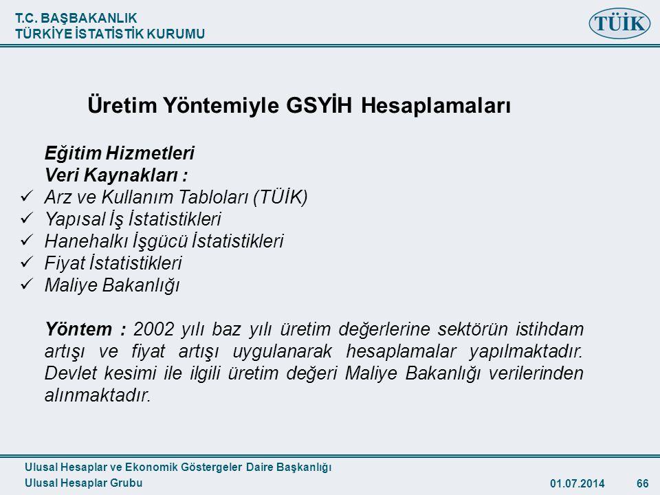 T.C. BAŞBAKANLIK TÜRKİYE İSTATİSTİK KURUMU 01.07.201466 TÜİK Eğitim Hizmetleri Veri Kaynakları :  Arz ve Kullanım Tabloları (TÜİK)  Yapısal İş İstat