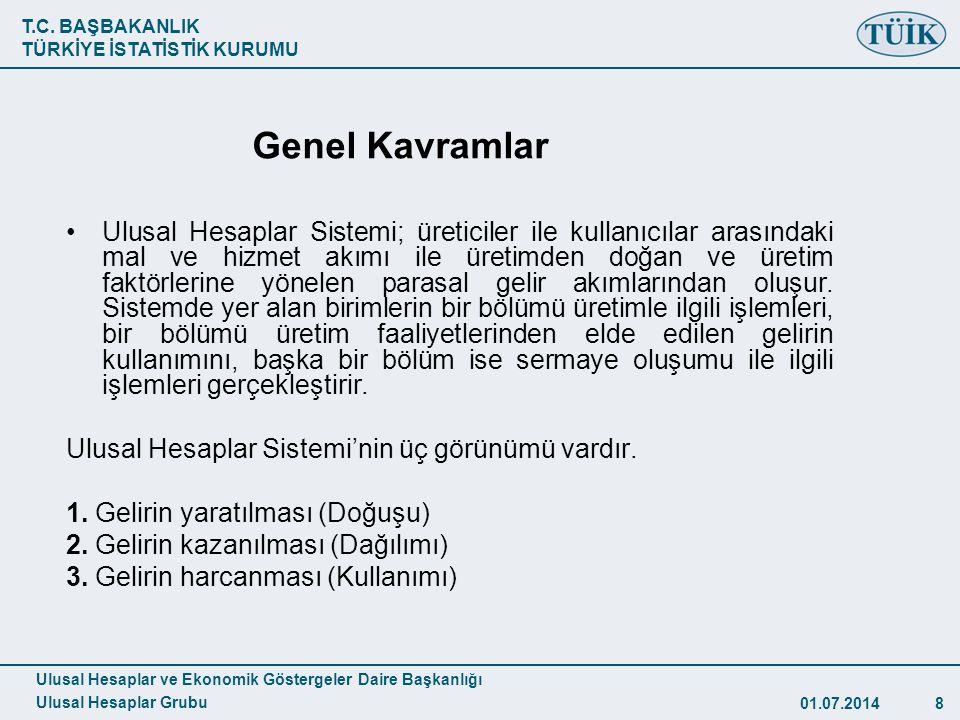 T.C.BAŞBAKANLIK TÜRKİYE İSTATİSTİK KURUMU 01.07.20149 1.