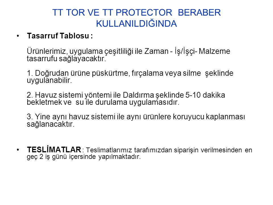 TT TOR VE TT PROTECTOR BERABER KULLANILDIĞINDA •Tasarruf Tablosu : Ürünlerimiz, uygulama çeşitliliği ile Zaman - İş/İşçi- Malzeme tasarrufu sağlayacak