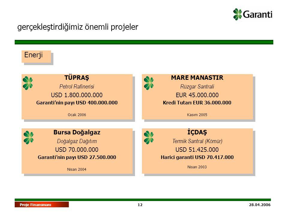 12 28.04.2006Proje Finansmanı Enerji gerçekleştirdiğimiz önemli projeler TÜPRAŞ Petrol Rafinerisi USD 1.800.000.000 Garanti'nin payı USD 400.000.000 O