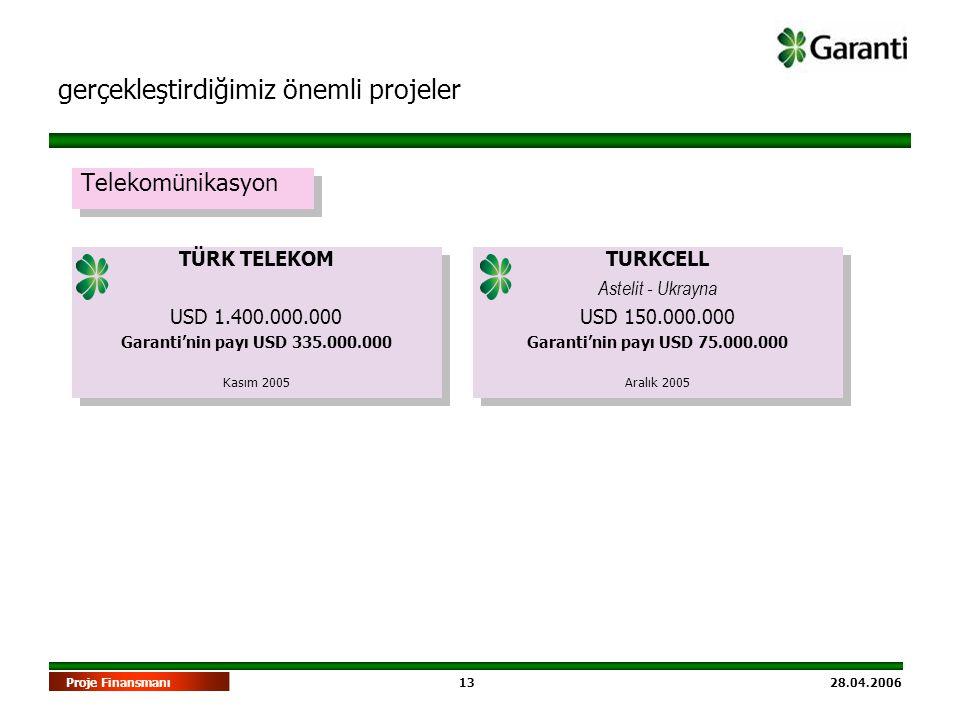 13 28.04.2006Proje Finansmanı Telekomünikasyon gerçekleştirdiğimiz önemli projeler TÜRK TELEKOM USD 1.400.000.000 Garanti'nin payı USD 335.000.000 Kas
