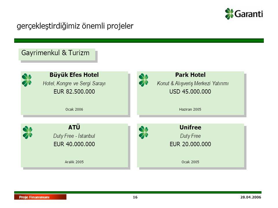 16 28.04.2006Proje Finansmanı Gayrimenkul & Turizm gerçekleştirdiğimiz önemli projeler Büyük Efes Hotel Hotel, Kongre ve Sergi Sarayı EUR 82.500.000 O