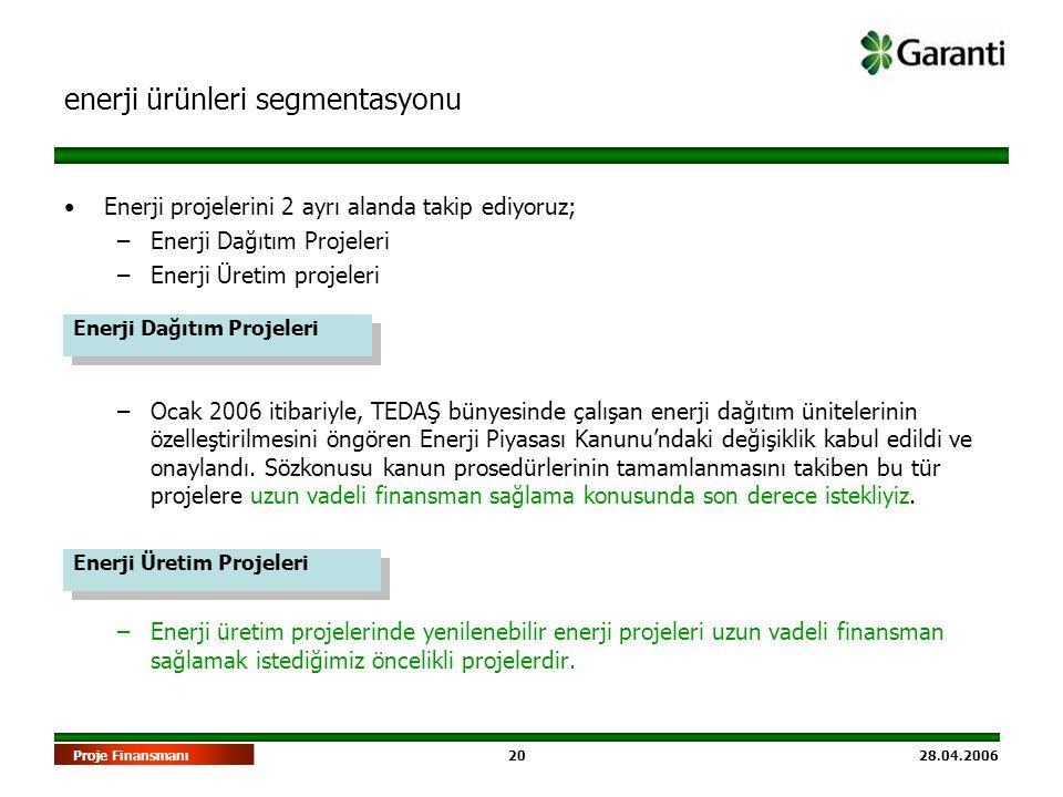 20 28.04.2006Proje Finansmanı enerji ürünleri segmentasyonu •Enerji projelerini 2 ayrı alanda takip ediyoruz; –Enerji Dağıtım Projeleri –Enerji Üretim
