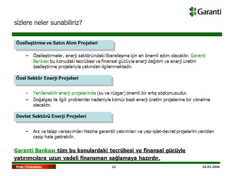 22 28.04.2006Proje Finansmanı sizlere neler sunabiliriz? –Özelleştirmeler, enerji sektöründeki liberalleşme için en önemli adım olacaktır. Garanti Ban