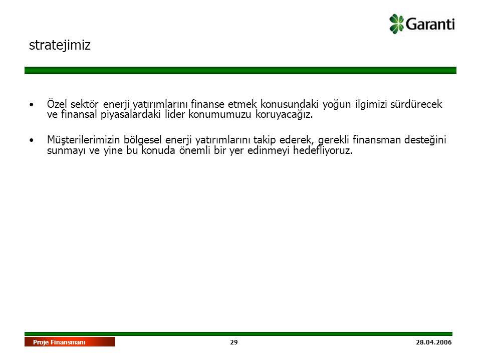 29 28.04.2006Proje Finansmanı stratejimiz •Özel sektör enerji yatırımlarını finanse etmek konusundaki yoğun ilgimizi sürdürecek ve finansal piyasalard