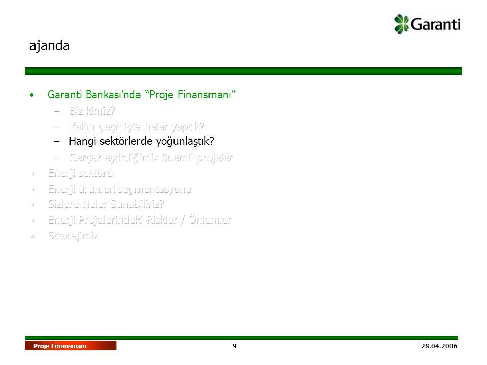 10 28.04.2006Proje Finansmanı Enerji hangi sektörlerde yoğunlaştık.