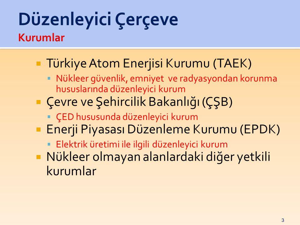 33  Türkiye Atom Enerjisi Kurumu (TAEK)  Nükleer güvenlik, emniyet ve radyasyondan korunma hususlarında düzenleyici kurum  Çevre ve Şehircilik Bakanlığı (ÇŞB)  ÇED hususunda düzenleyici kurum  Enerji Piyasası Düzenleme Kurumu (EPDK)  Elektrik üretimi ile ilgili düzenleyici kurum  Nükleer olmayan alanlardaki diğer yetkili kurumlar