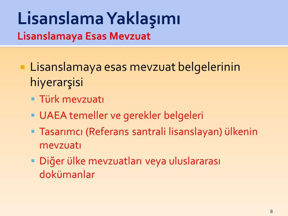 88  Lisanslamaya esas mevzuat belgelerinin hiyerarşisi  Türk mevzuatı  UAEA temeller ve gerekler belgeleri  Tasarımcı (Referans santrali lisanslayan) ülkenin mevzuatı  Diğer ülke mevzuatları veya uluslararası dokümanlar