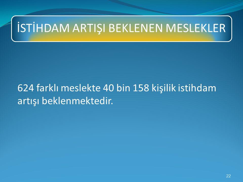 İSTİHDAM ARTIŞI BEKLENEN MESLEKLER 624 farklı meslekte 40 bin 158 kişilik istihdam artışı beklenmektedir. 22