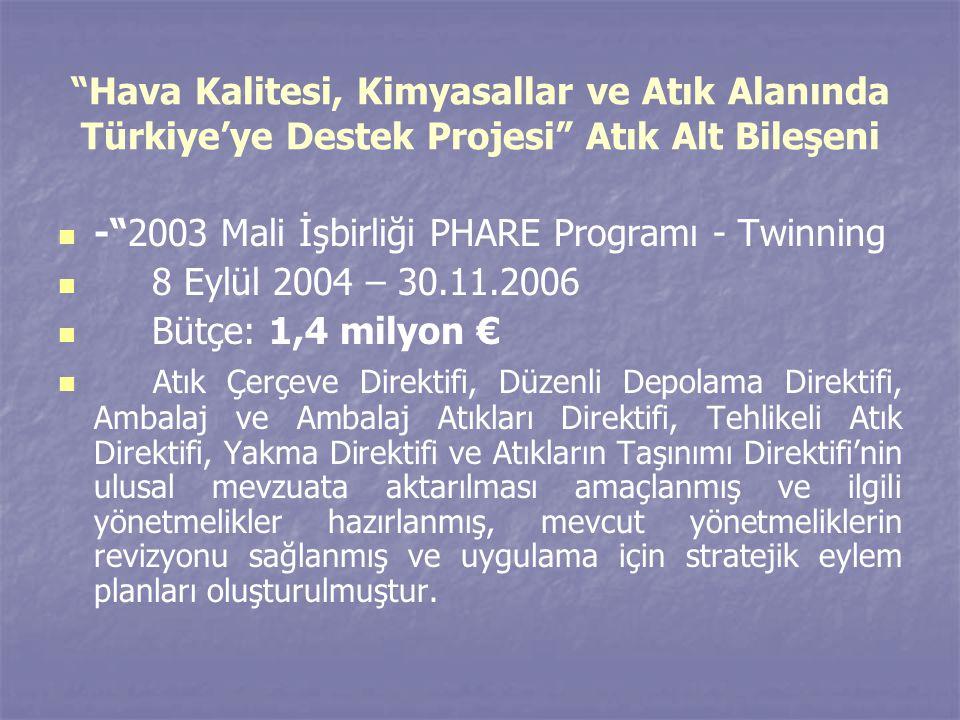"""""""Hava Kalitesi, Kimyasallar ve Atık Alanında Türkiye'ye Destek Projesi"""" Atık Alt Bileşeni   -""""2003 Mali İşbirliği PHARE Programı - Twinning   8 Ey"""