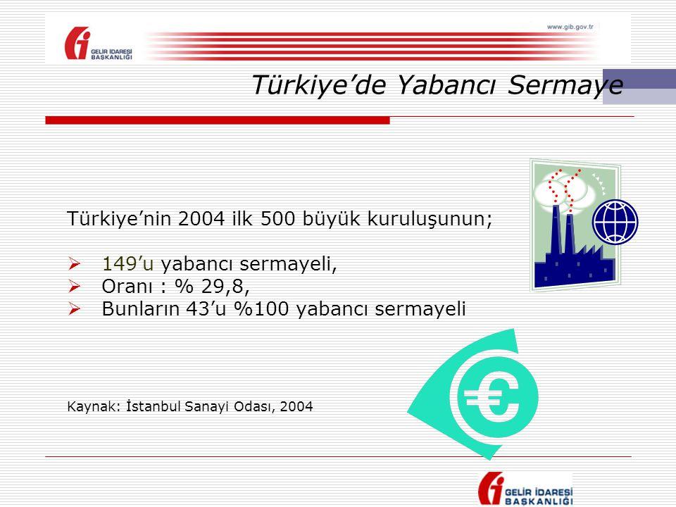 Türkiye'nin 2004 ilk 500 büyük kuruluşunun;  149'u yabancı sermayeli,  Oranı : % 29,8,  Bunların 43'u %100 yabancı sermayeli Kaynak: İstanbul Sanay