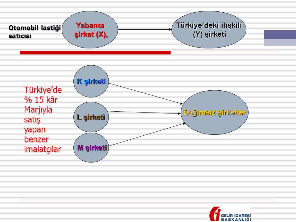Yabancı şirket (X), şirket (X), Türkiye'deki ilişkili (Y) şirketi (Y) şirketi K şirketi M şirketi M şirketi L şirketi Bağımsız şirketler Türkiye'de %